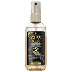 GLISS KUR ���������� ����� ��������������+����� ������������� ��������������