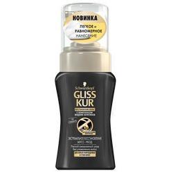 GLISS KUR ����-���� ������������� ��������������