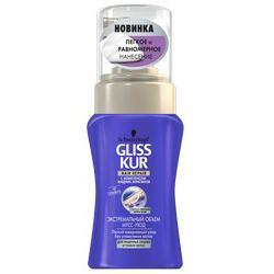 GLISS KUR ����-���� ������������� �����